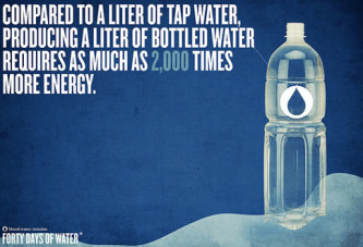 Provocative Poster Gallery: 40 Days of Water