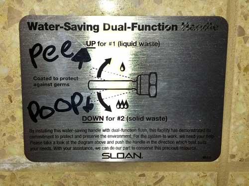 sign graffiti on dual flush public toilet